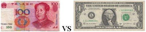 Yuan vs. Dollar
