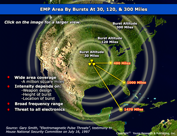 "Concerned Officials Warn: ""North Korea Could Explode a High Altitude Nuclear Device Over the US"" EMP blast effects usa"