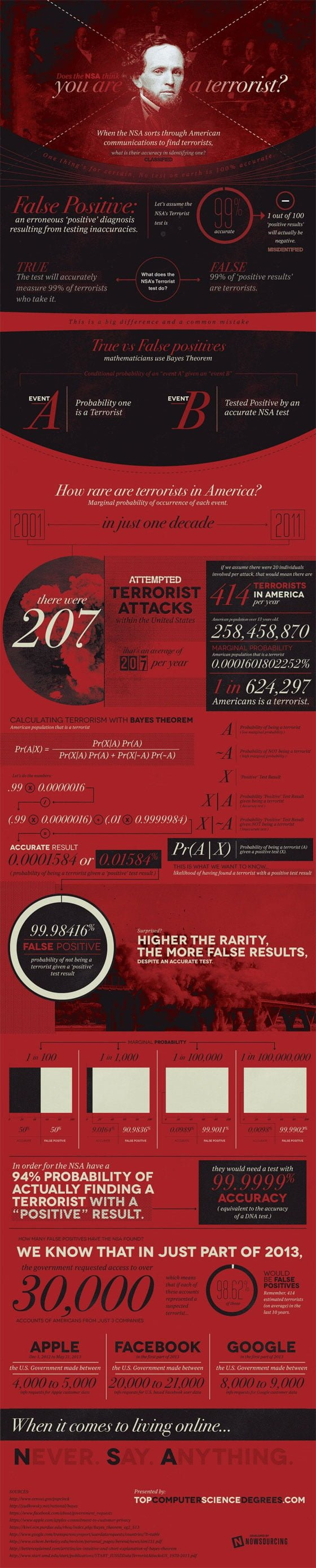 terrorists-infographic