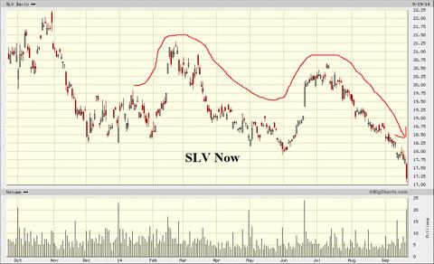 slv-now1
