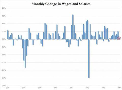 recession1c