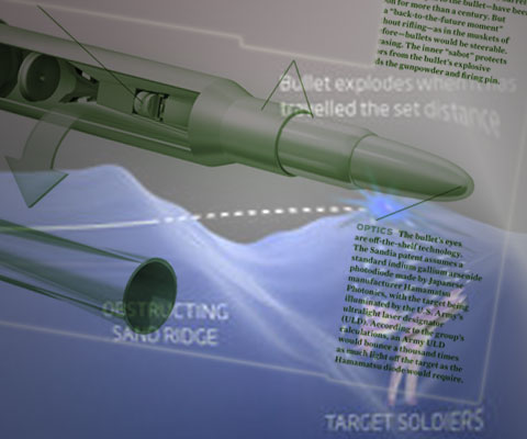 smart-bullet