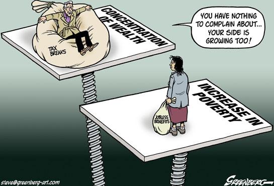 WealthGap