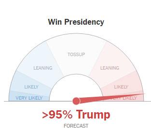 nyt-forecast2b