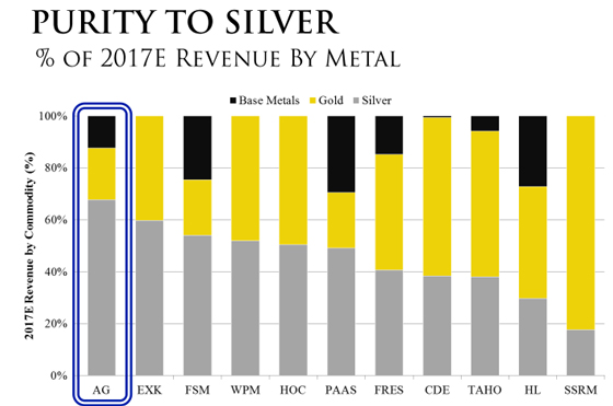 silver-time2