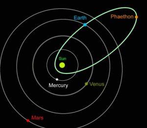 phaethon-orbit
