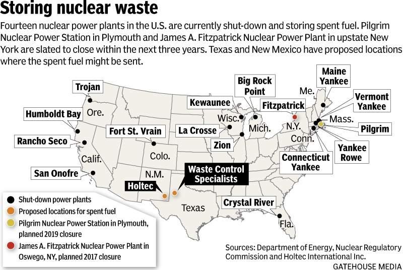 nuclear-waste-storage