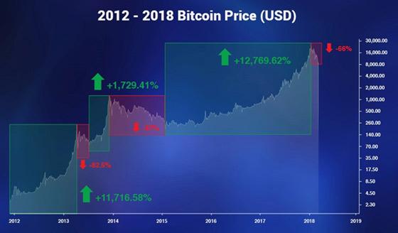 bloc-chart1
